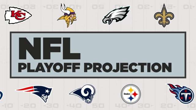Playoff Projection